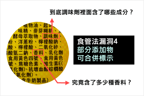 《食管法》五大漏洞(4)雜混不明內容稱為「調味料」、「香料」?合併標示的巧門