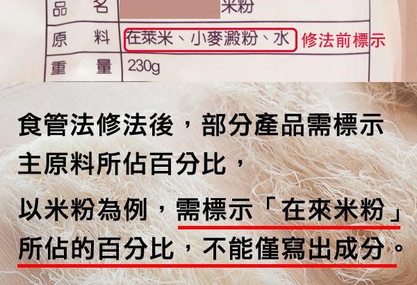 食管法草案三讀通過,指定產品需標示主成份所佔百分比