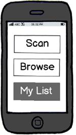 可以直接掃描讀取資料庫,也可建立個人飲食清單(出處www.slideshare.net-ckliu-cft-food-23023218)