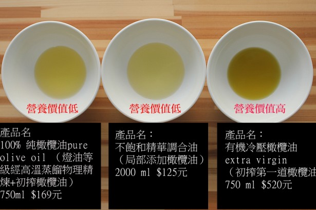 橄欖油越精製營養越低,假橄欖油添加「銅葉綠素」染色傷身