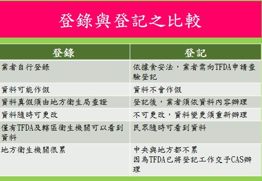 (圖/陳俊成整理)