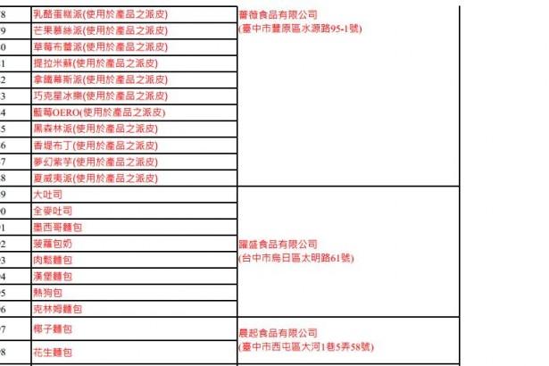 1026衛福部公布最新使用頂新牛油下游產品名單