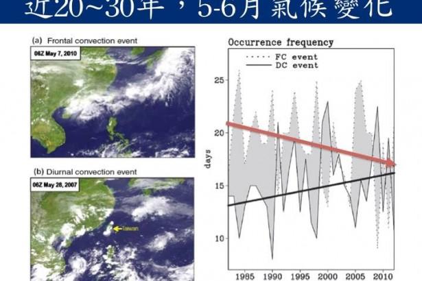 只能望梅止渴?專家:台灣梅雨變少 未來將更常缺水