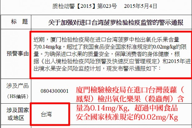 台灣出口中國鳳梨遭檢農藥超標7倍 陸方「加嚴檢測」 台方仍未釐清來源 外銷恐受阻