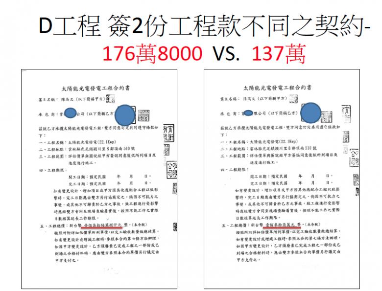 業者說服豬農簽訂兩份不同合約(圖片提供:劉建國辦公室)