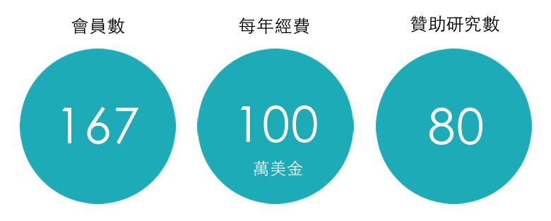 lishan-numbers-780R