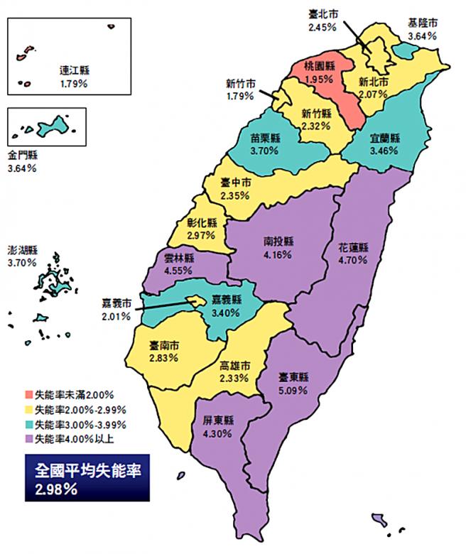 衛福部2010年調查,農業縣的失能率明顯較都市嚴重許多(紫色部分)。(林金立提供)