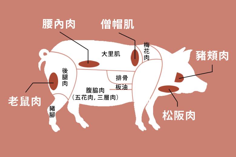 pork-p1