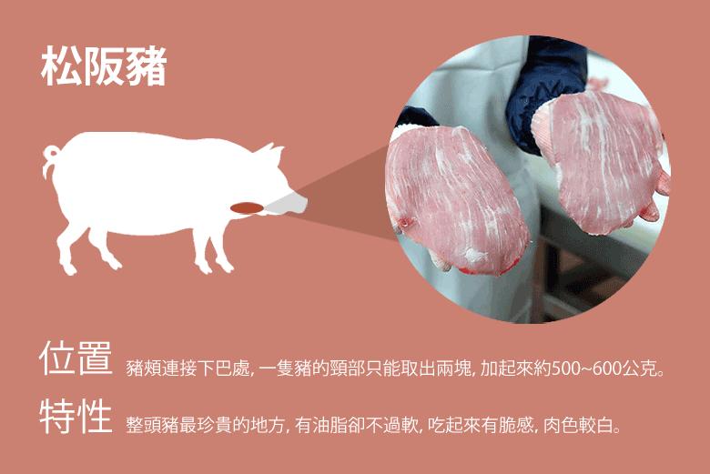 pork-p2