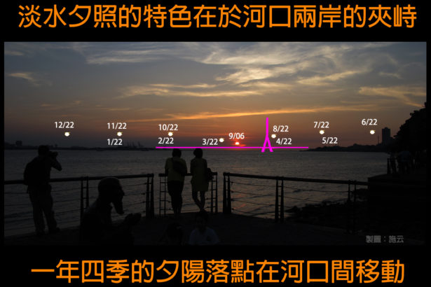【公民寫手】誰需要淡江大橋?