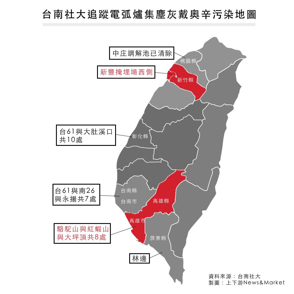 台南社大盤點全台污染區