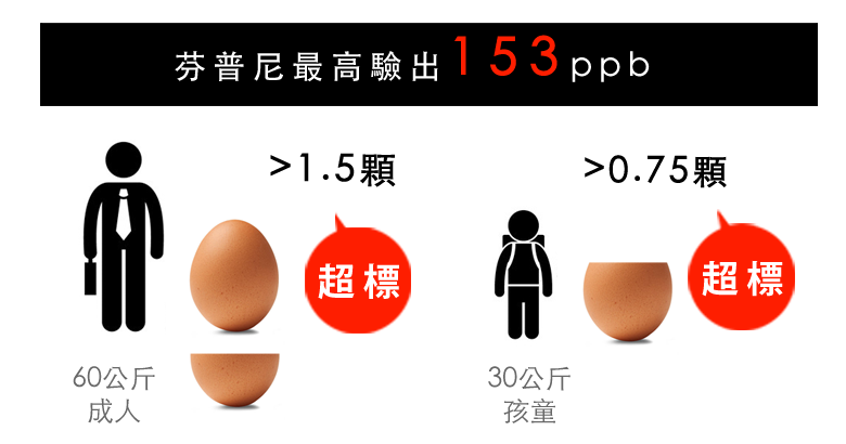 egg-issue-0822-02-fb