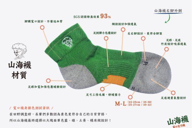 依照長輩們需求終於設計完成的襪子。(照片提供/牛犁協會)