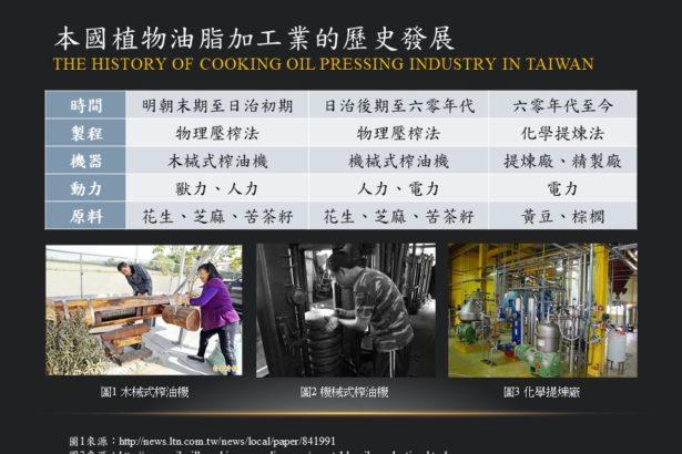 【公民寫手】油車間應納入農產品初級加工場的適用對象