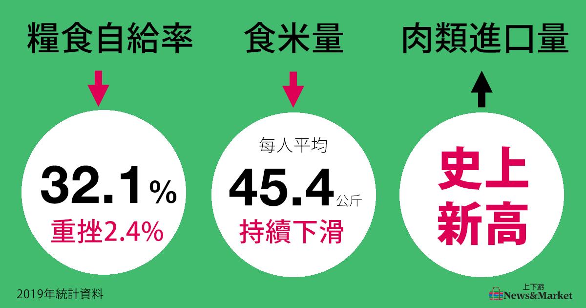 牛肉 自給 率 畜産をめぐる情勢 - maff.go.jp