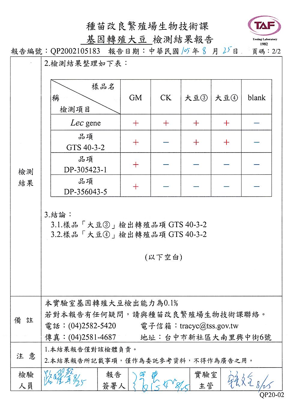 官田工業區路面撿拾的樣品黃豆檢出基因轉殖品項 ( GTS 40-3-2)