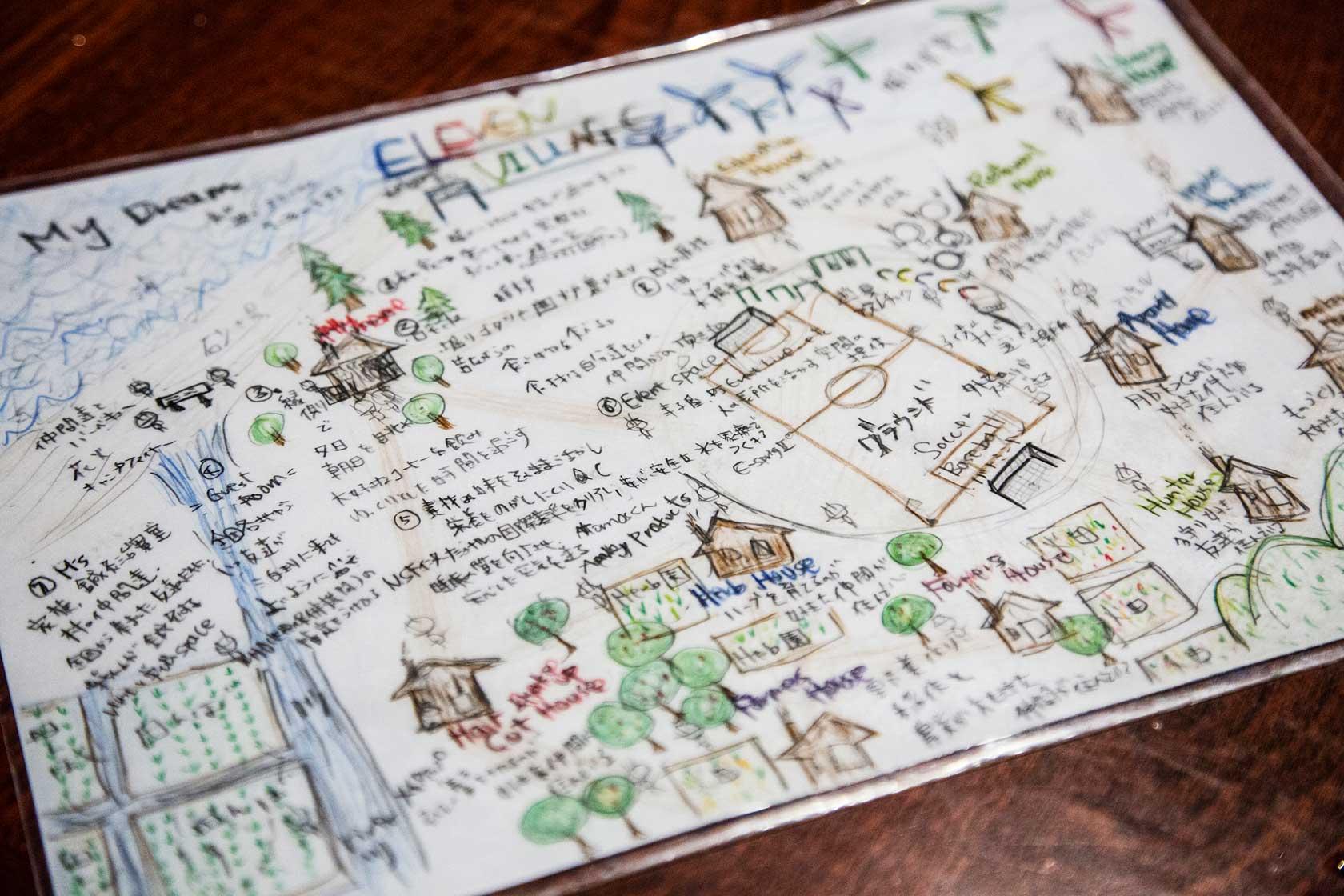 田川親筆畫的夢想村藍圖。攝影 / 近藤悟