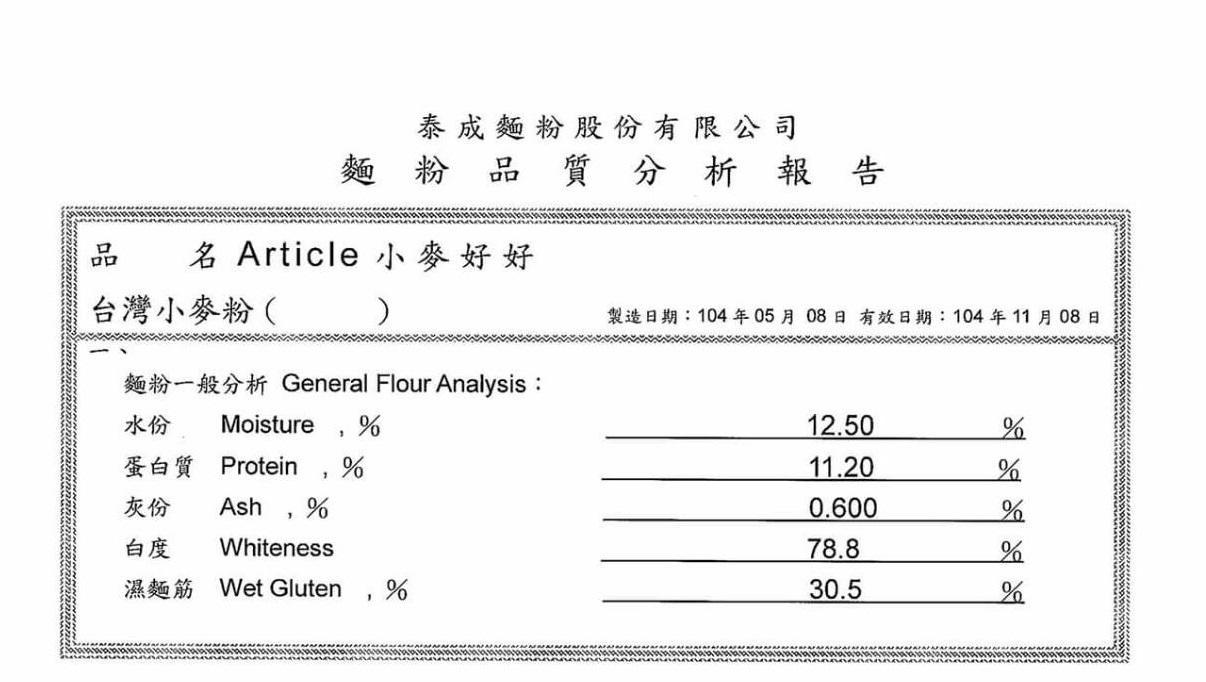 台灣小麥好好分析