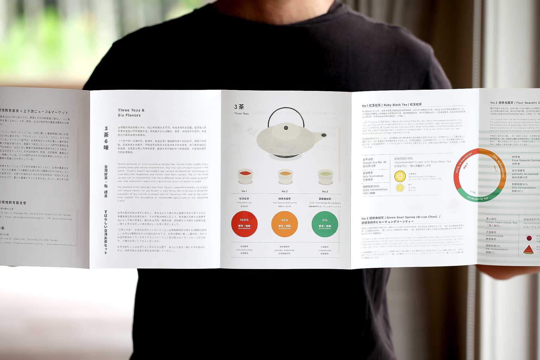 中英日三國語言手冊的三茶介紹