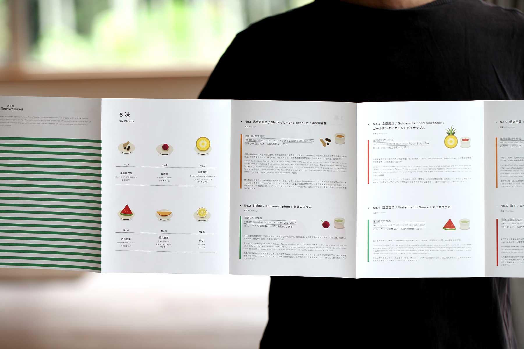 中英日三國語言手冊的六味茶點介紹