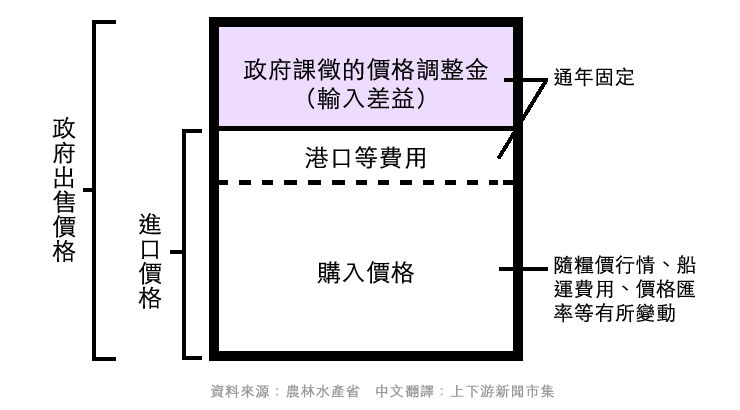 4-1-graphic-1