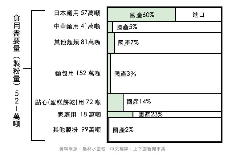 4-2-graphic-1